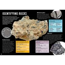 Rockhounding & Prospecting :Rocks, Minerals and Gems