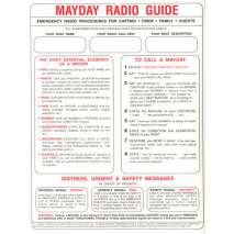 First Aid & Safety On-board, Mayday Radio Guide