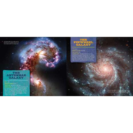 Space & Astronomy for Kids, Discovering Planets and Moons