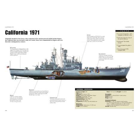 Submarines & Military Related :Warships (Inside Out)
