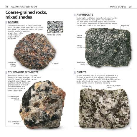 Rockhounding & Prospecting :What's that Rock or Mineral?