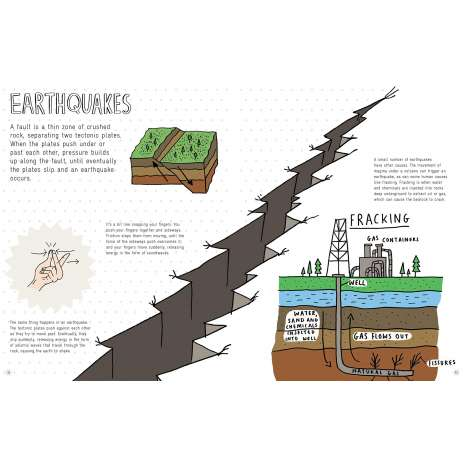 Environment & Nature :Earth-Shattering Events: Volcanoes, earthquakes, cyclones, tsunamis and other natural disasters